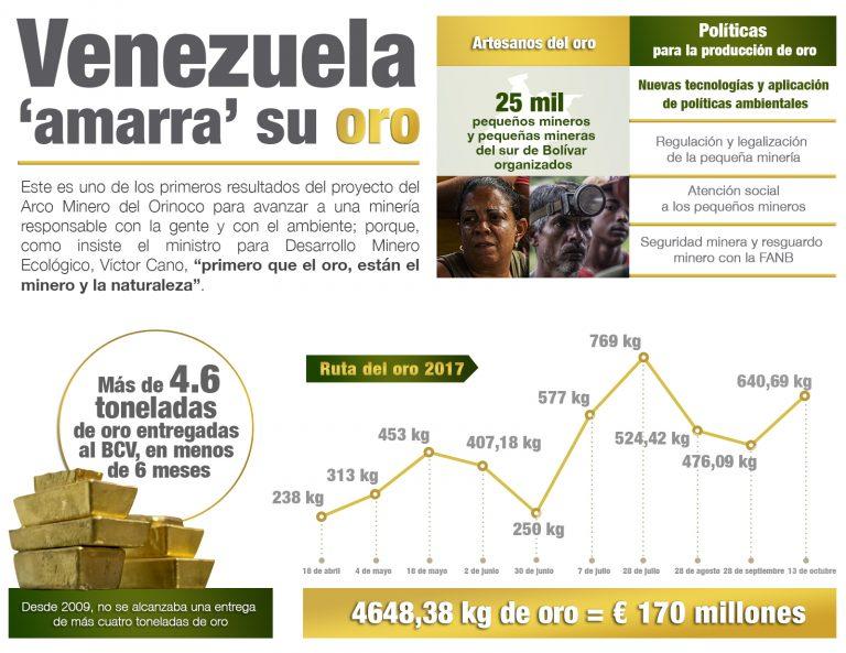 Infografía_Oro patrio 2017_NC