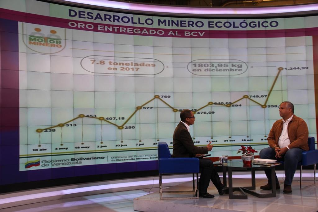 Víctor Cano en VTV (4)